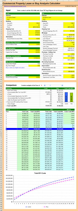 Lease or Buy Analysis Calculator